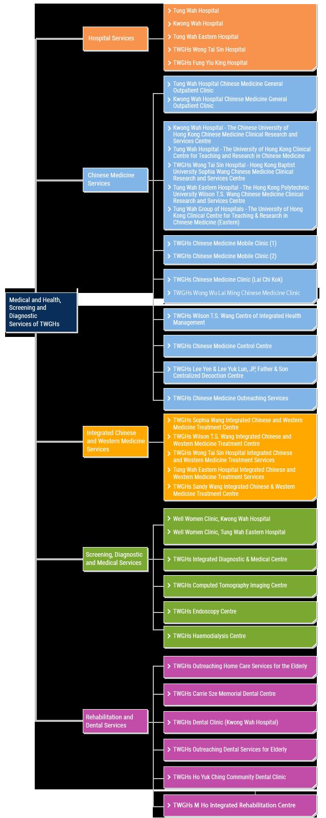 md_structure_diagram_en