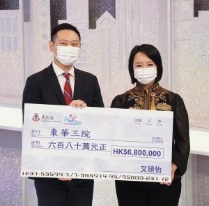 圖四為民政事務局局長徐英偉太平紳士(左)代表東華三院接受文頴怡主席(右)所捐 贈的六百八十萬元捐款支票。